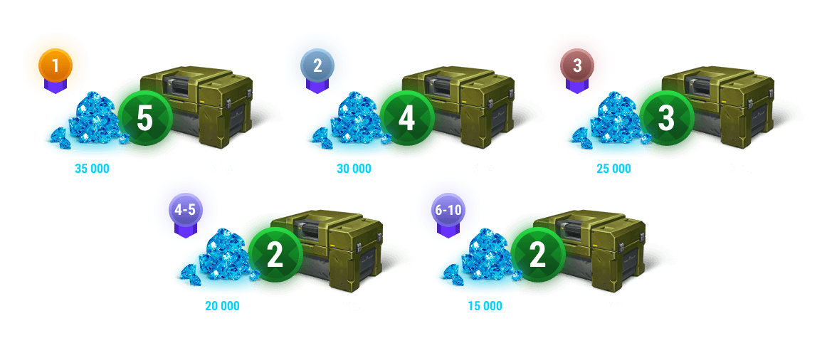 prizes-8-9-10.png